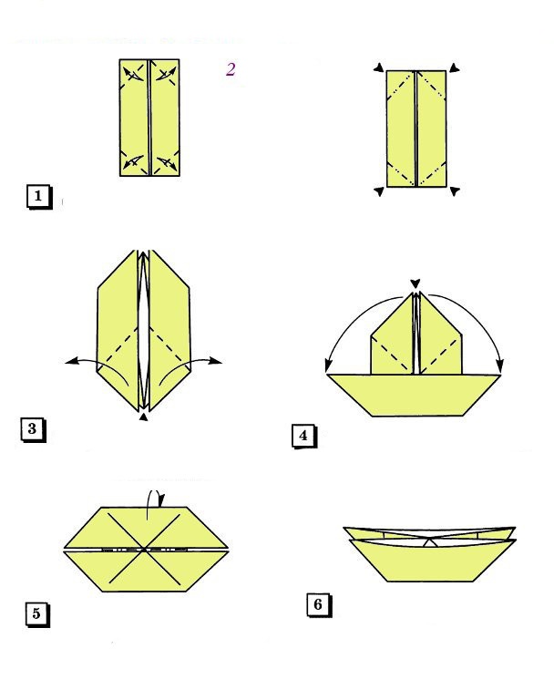 of the «catamaran» scheme