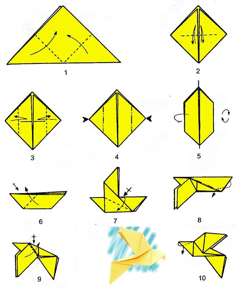 Origami bird box diagram origami free engine image for for Origami swan easy step by step