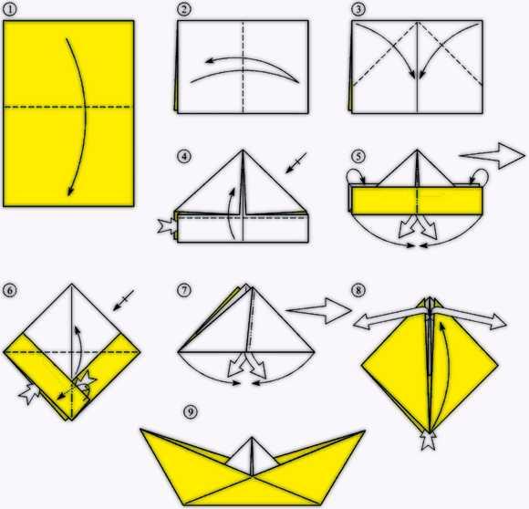 Как сделать своими руками кораблик из бумаги видео