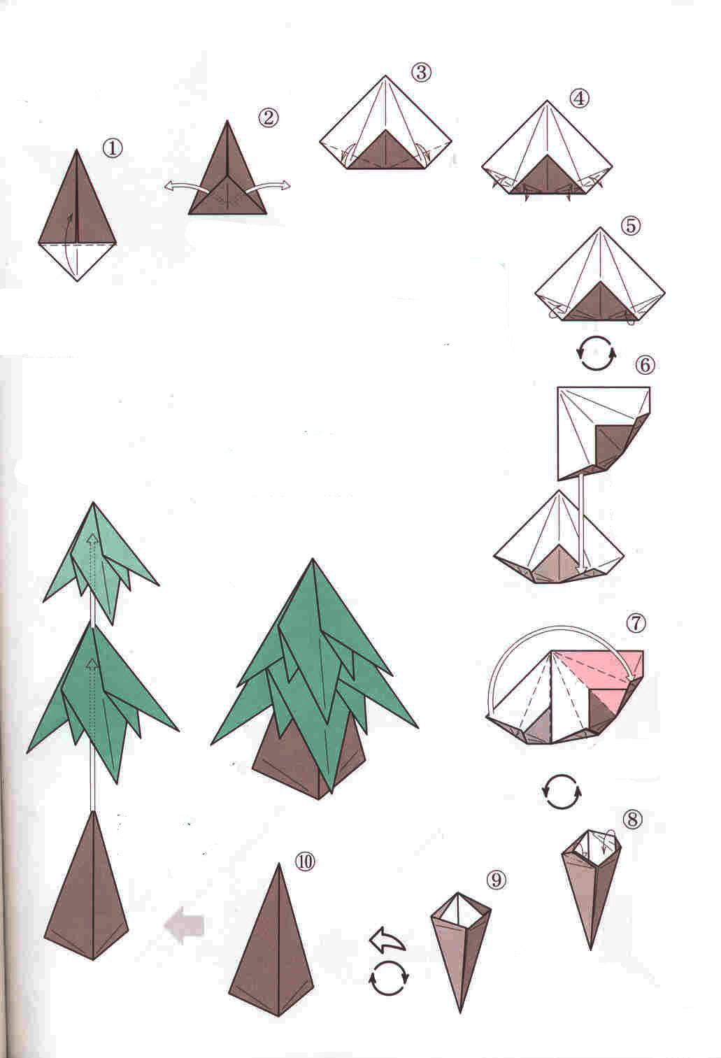 origami christmas tree rh origami art us christmas origami diagrams free christmas origami diagram